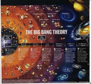 Onomatopeico, per definizione (the Big Bang Theory)