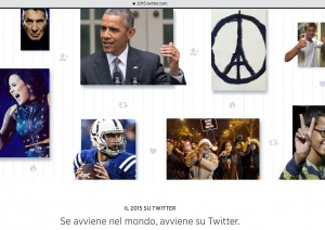 Year on Twitter 2015