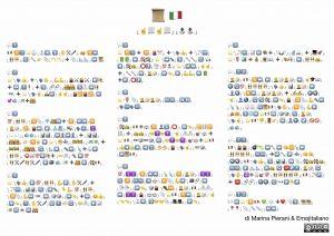 La Costituzione in Emojitaliano (Marina Pierani, Libro delle Firme)